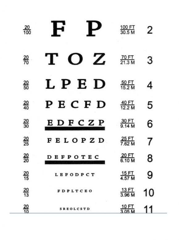 photograph regarding Children's Eye Chart Printable titled 50 Printable Eye Examine Charts - Printable Templates