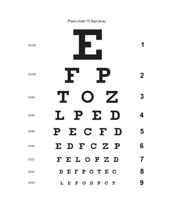 graphic regarding Children's Eye Chart Printable identified as 50 Printable Eye Attempt Charts - Printable Templates