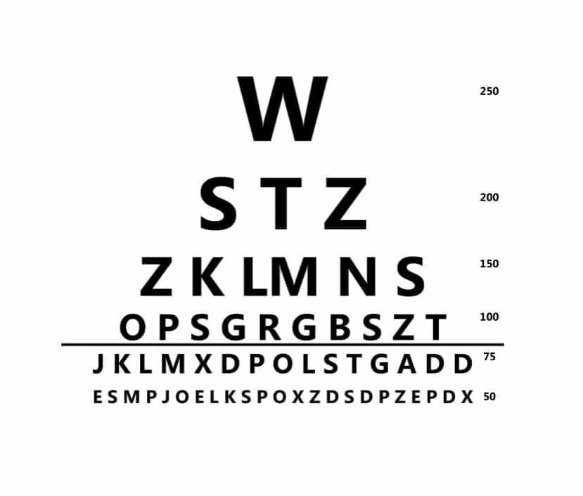 Amazing Eye Chart Template Photos  Best Resume Examples By Industry