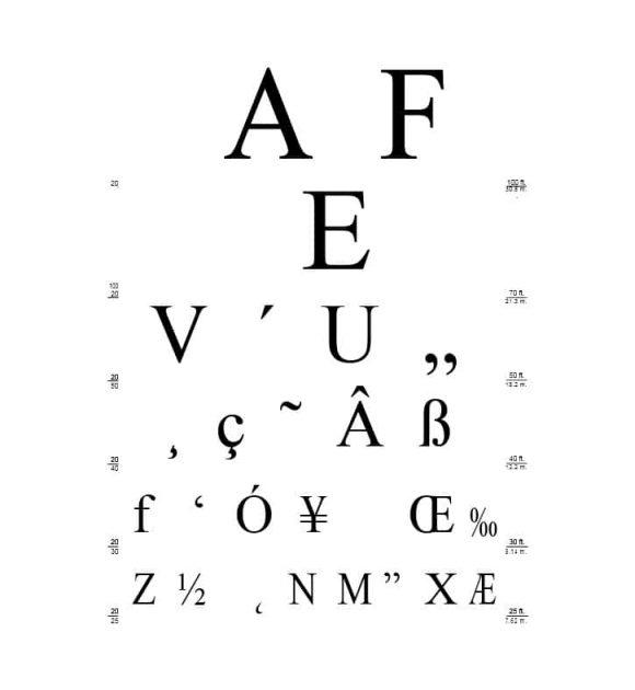 Eye Chart Template 50