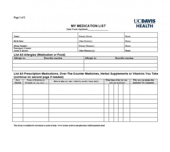 medication lists templates