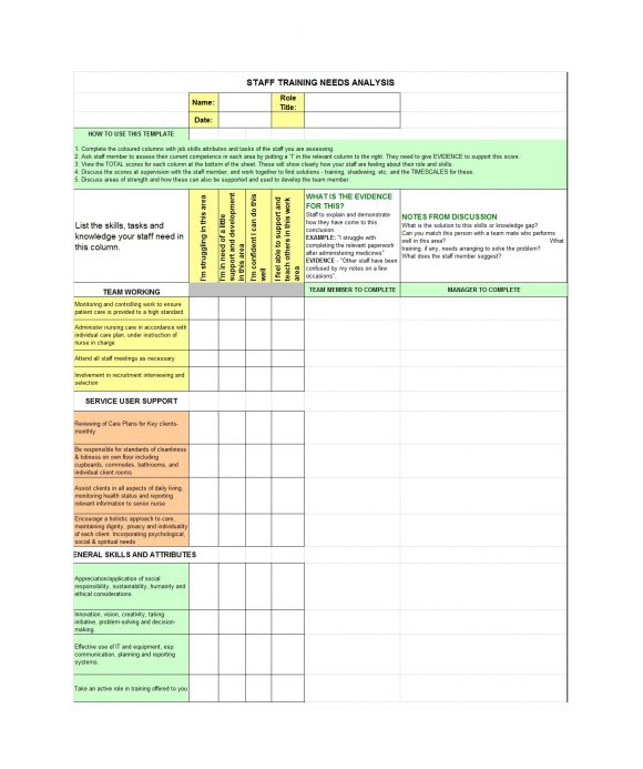 needs assessment template 14
