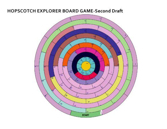 board game template 37