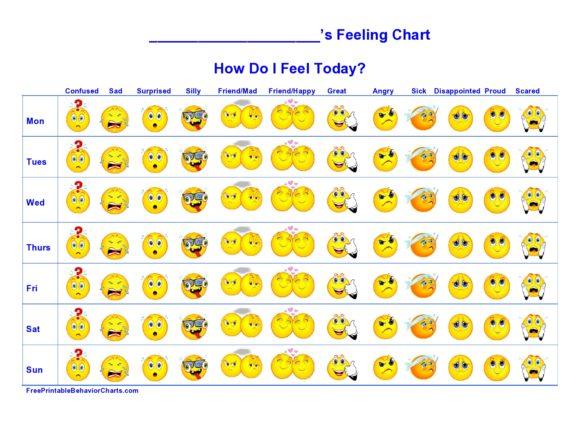 feelings chart 02