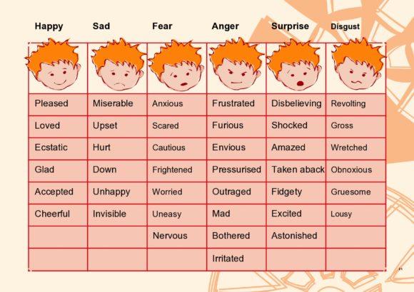 feelings chart 11