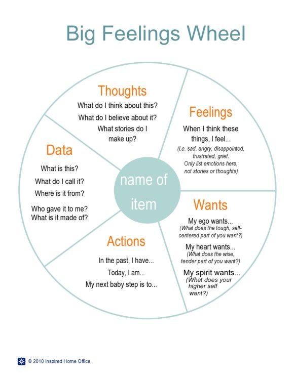feelings chart 16