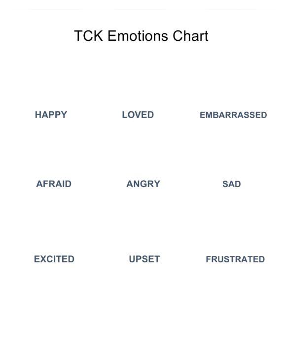 feelings chart 22