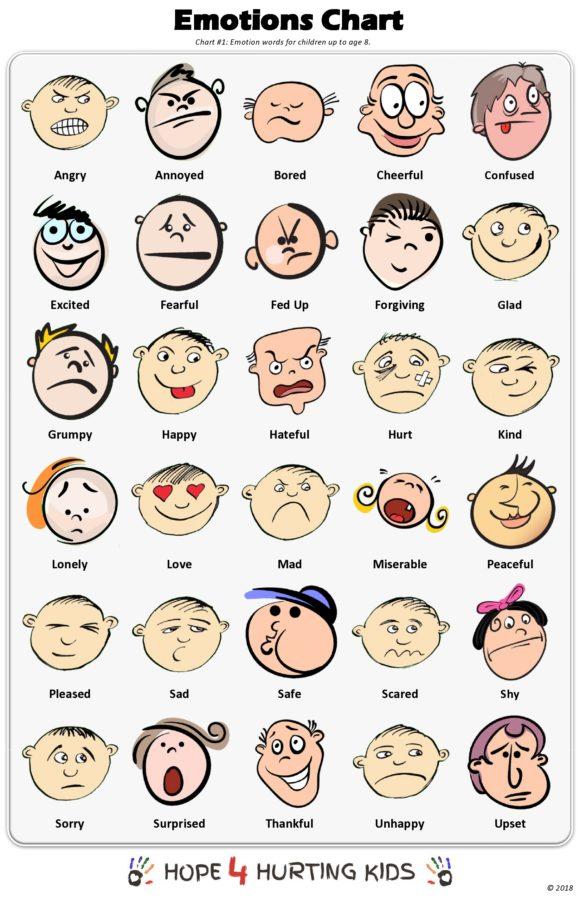 feelings chart 24