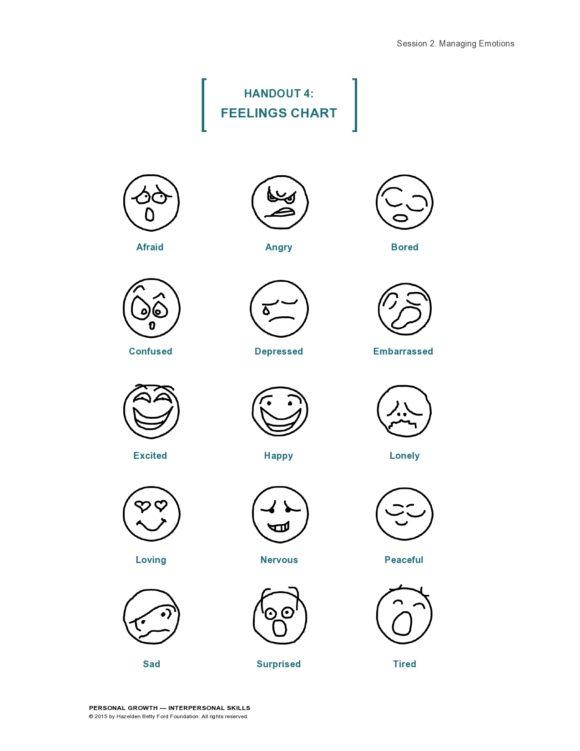 feelings chart 31