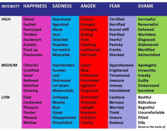 feelings chart 34
