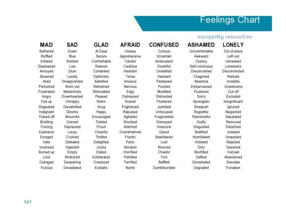 feelings chart 42