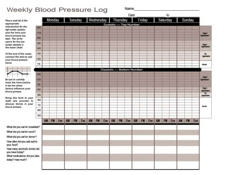 blood pressure log 36